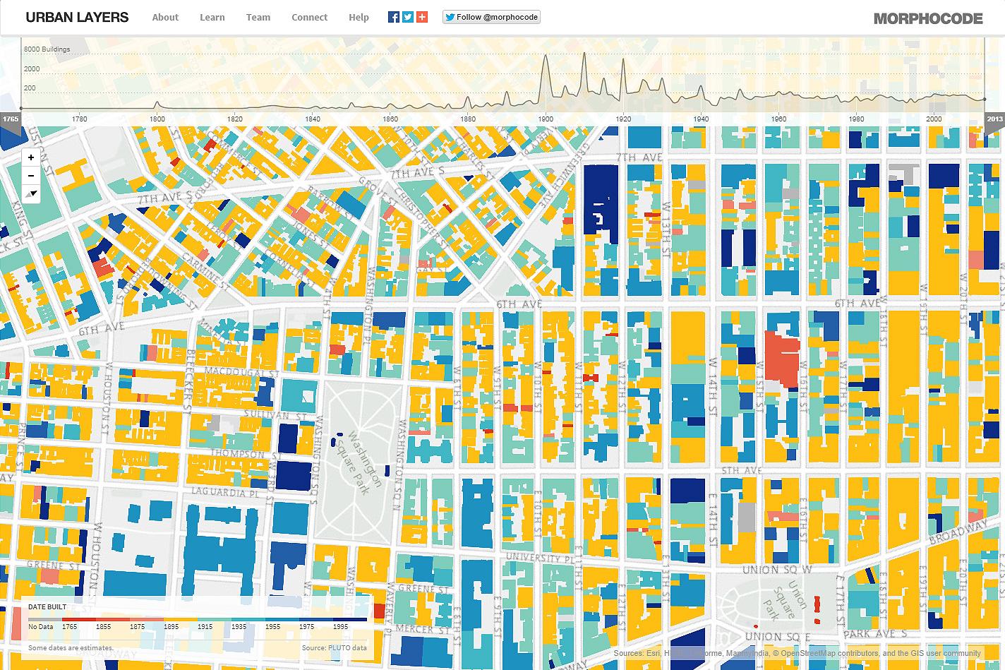 Urban Layers Explore The Structure Of Manhattan S Urban Fabric